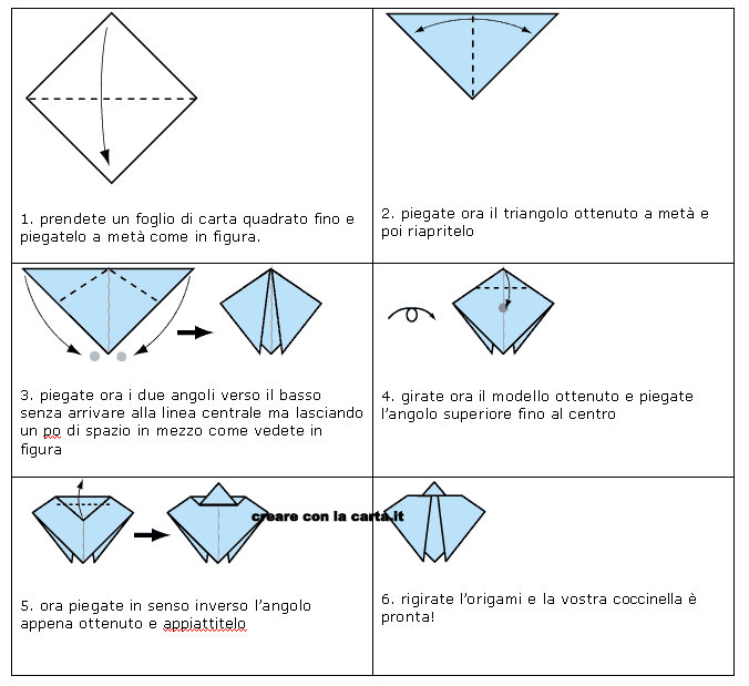 schema origami coccinella