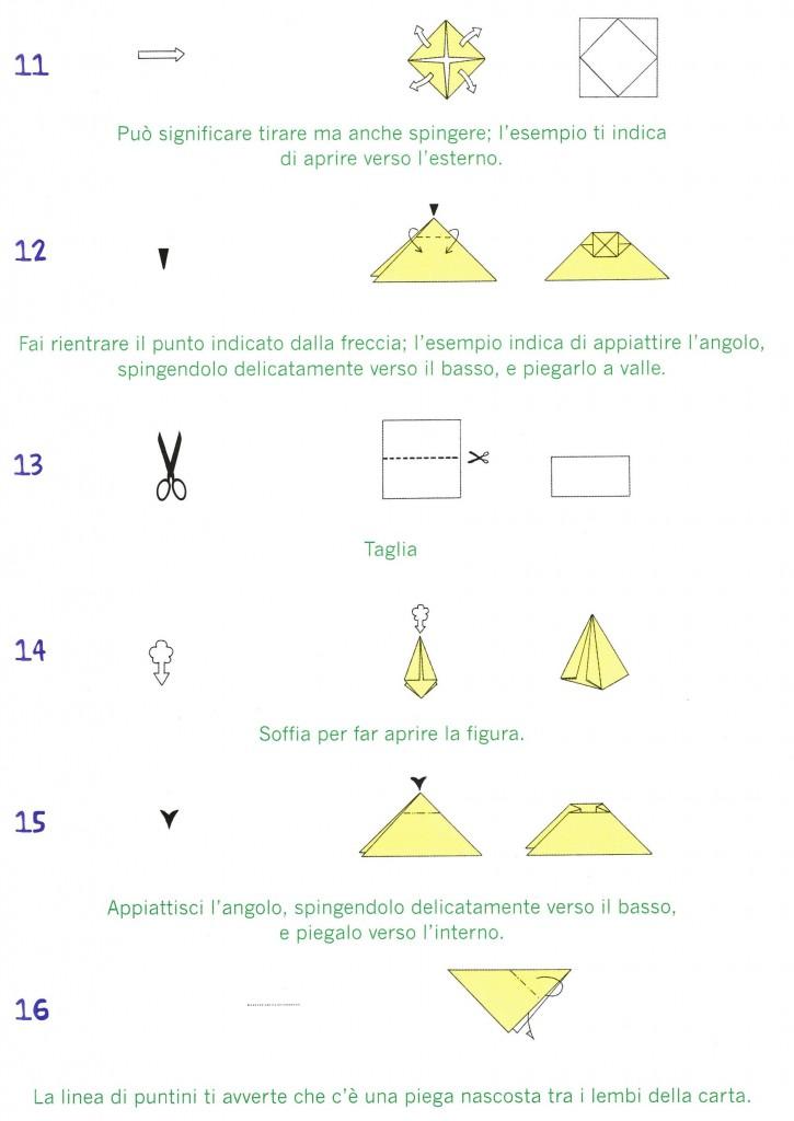 Schemi Elettrici Base Per Principianti : Principianti degli origami scopri le regole base