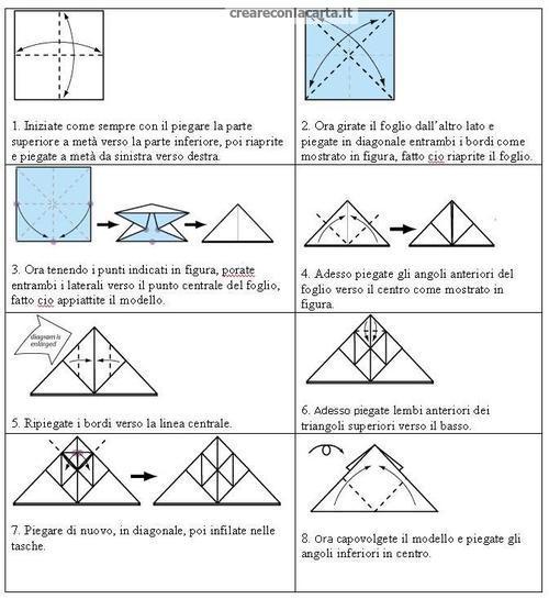 schema coniglio origami 1
