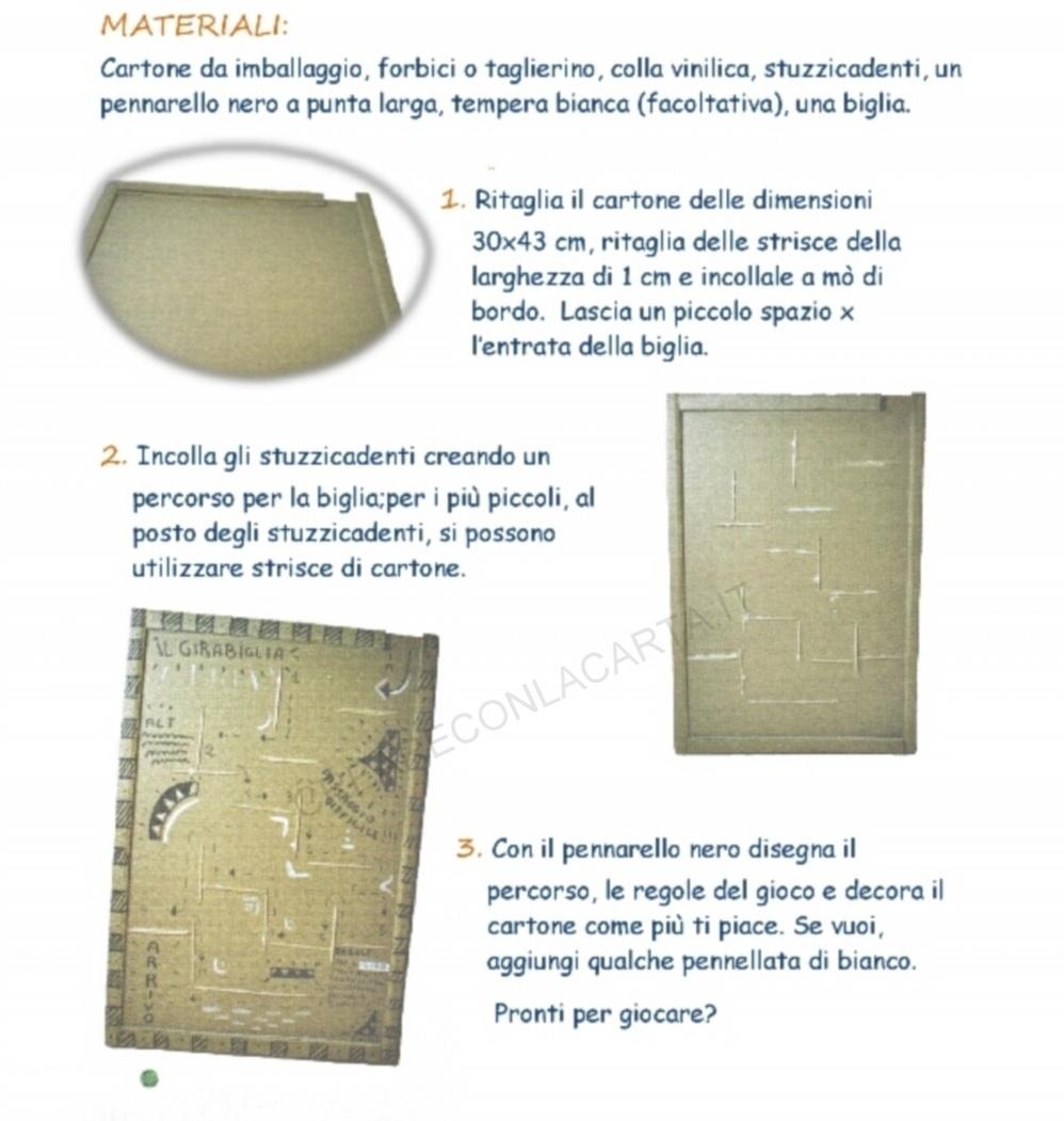 girabiglie-schema