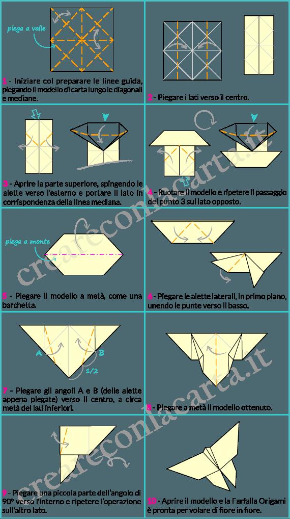 schema-farfalla-origami