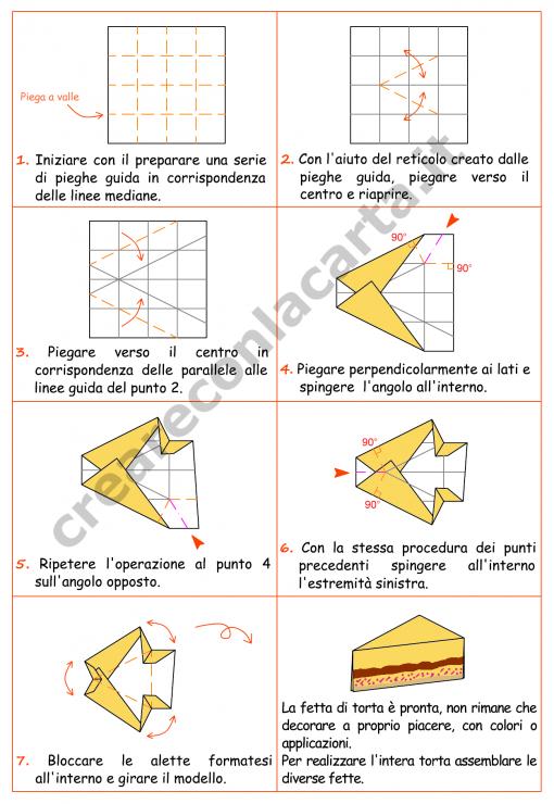 schema fetta torta origami