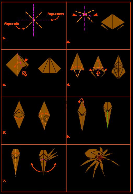 schema-Ragno-origami
