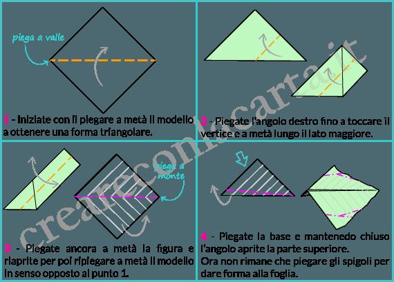 Bouquet di Fiori Origami schema