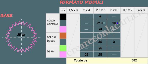 Cigno Origami 3d schema 1