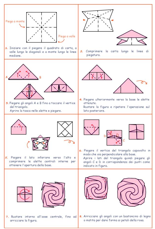 rosa origami schema
