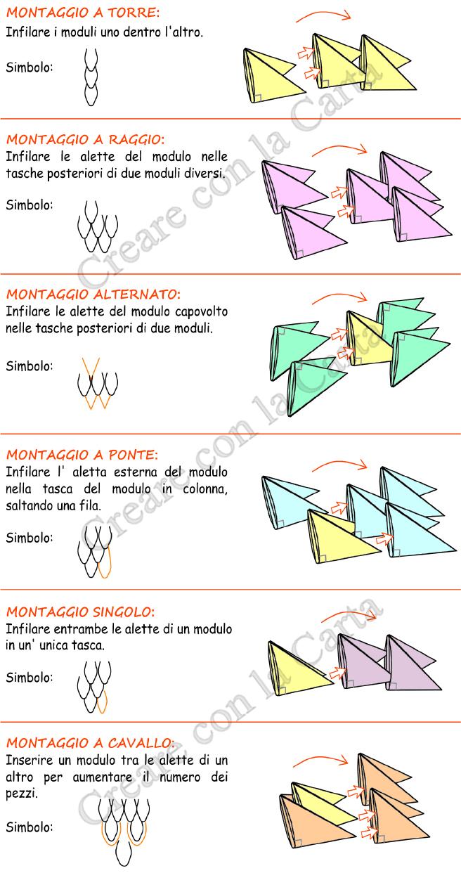 schema montaggio origami 3d