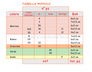 Gufo origami 3d Tabella Modulo
