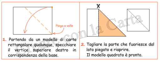 Poligoni Origami - Quadrato