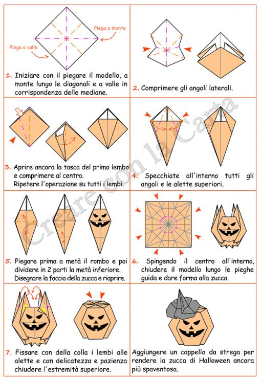 Zucca per halloween schema